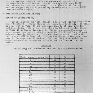 Tank Casualties Survey, NWE 1945