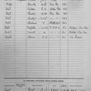 January 1940 War Diary, 7 Guards Brigade, Headquarters