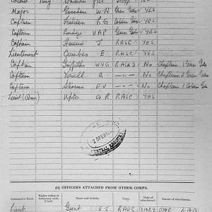 February 1940 War Diary, 7 Guards Brigade, Headquarters