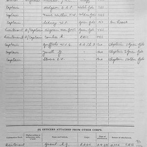 March 1940 War Diary, 7 Guards Brigade, Headquarters