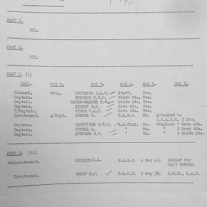 May 1940 War Diary, 7 Guards Brigade, Headquarters