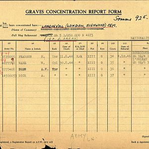 Graves concentration report form for Drew Ware and Dick