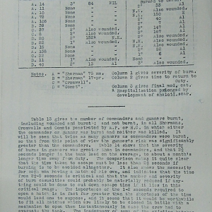 Tank Casualties Survey, NWE 1945, Page 30