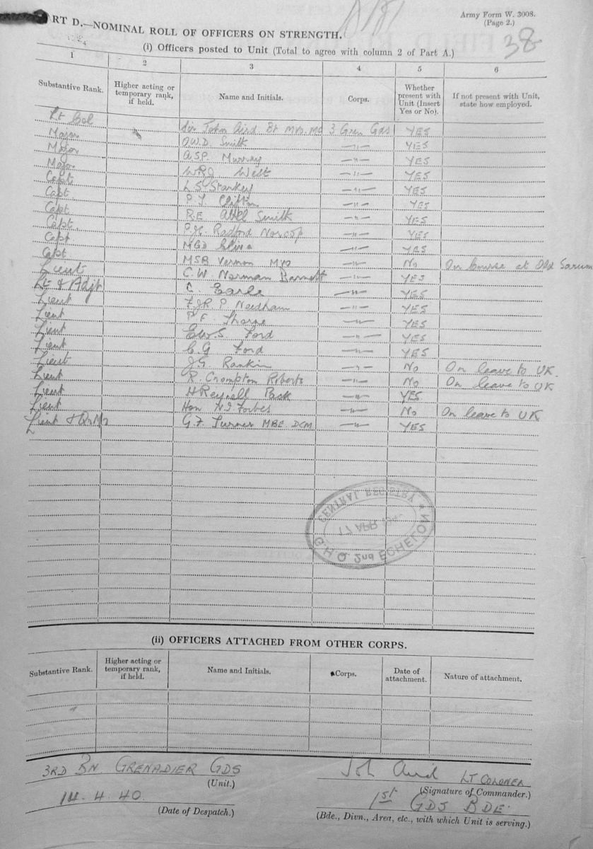April 1940 War Diary, 3rd Battalion, Grenadier Guards