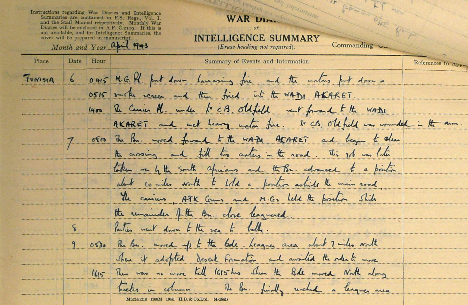 April War Diary, 6th Motor Battalion GRENADIER GUARDS, 1943